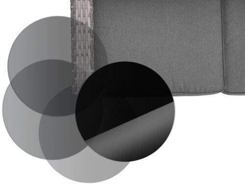 KONIFERA Loungeset Ibiza B Ware!! Gartenmöbel Polyrattan/Alu BB22397320 UVP 599,99€ | 22397320 10