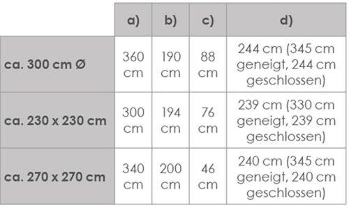 Schneider Schirme Ampelschirm Rhodos Junior ohne Wegeplatten | 37881627 13