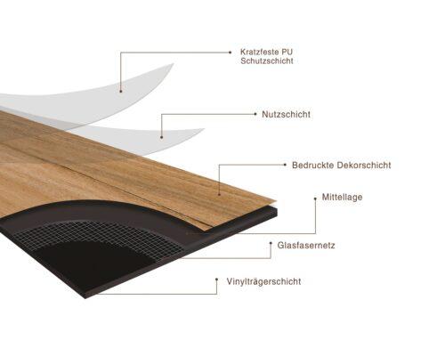 Vinyllaminat Trento Packung 1200x180mm Stärke 4mm 2,6m² B44026151 UVP 64,97€   44026151 4