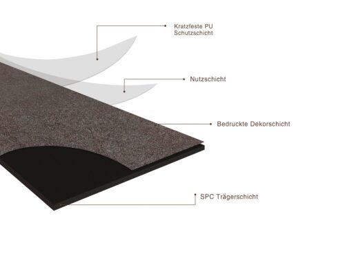 Vinyllaminat Modena SPC Fliese anthrazit ohne Fuge 600x300mm 3,3 m² B55476766 UVP 90,04€ | 55476766 4