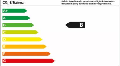 Kopffreihaube 326 m³/h mit Glasschirm Dunstabzugshaube B782659 UVP 179,99€ | 782659