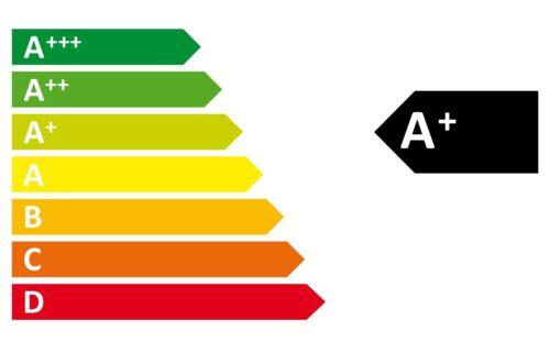 Kopffreihaube 103E10 524 m³/h mit Glasschirm B78549341 UVP 229,99€ | energie A