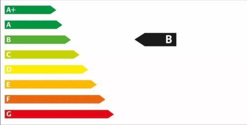 Haub Dunstabzugshaube Kopffreihaube 326 m³/h mit Glasschirm B842799 ehemalig UVP 139,99€ | energie B 2