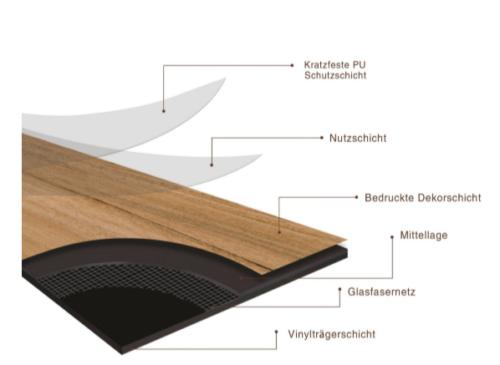 Vinylboden »Trento Eiche grau« 1200x180 mm Stärke 4 mm 2,6m B49587761 UVP 77,97 | Vinylboden Trento Eiche grau 1200x180 mm Strke 4 mm 26m B49587761 UVP 7797 233302622407 4